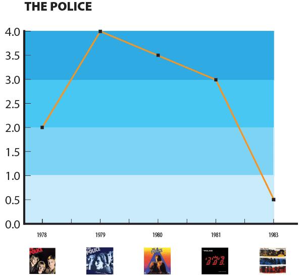 ROCK-GPA-the-police