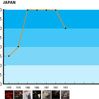 Rock GPA: Japan [part 8]