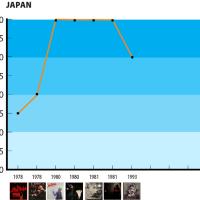 Rock GPA: Japan [part 8]