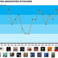 Rock GPA: Orchestral Manoeuvres In The Dark [part 72]