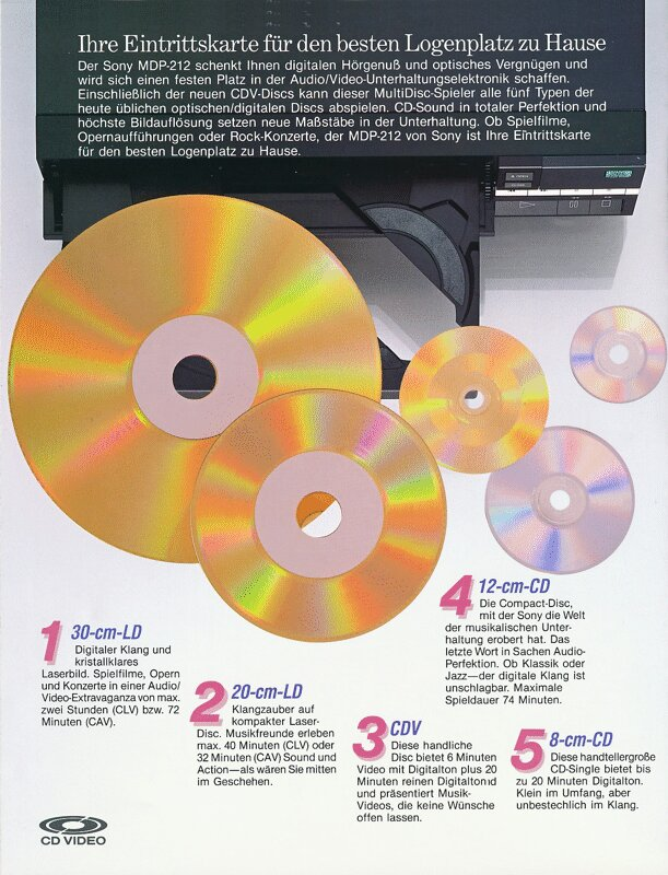 comparison of early optical disc formats